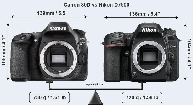 https://www.apotelyt.com/abc-i3/canon-80d-vs-nikon-d7500-front-a.jpg