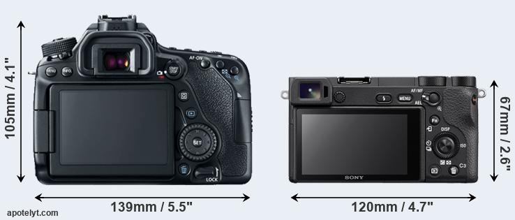 80D and A6500 rear side