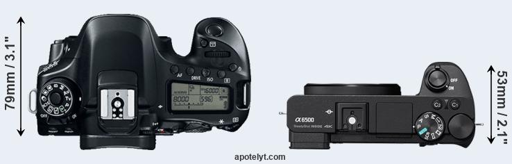 80D versus A6500 top view