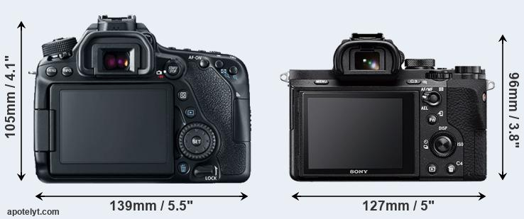 80D and A7 II rear side