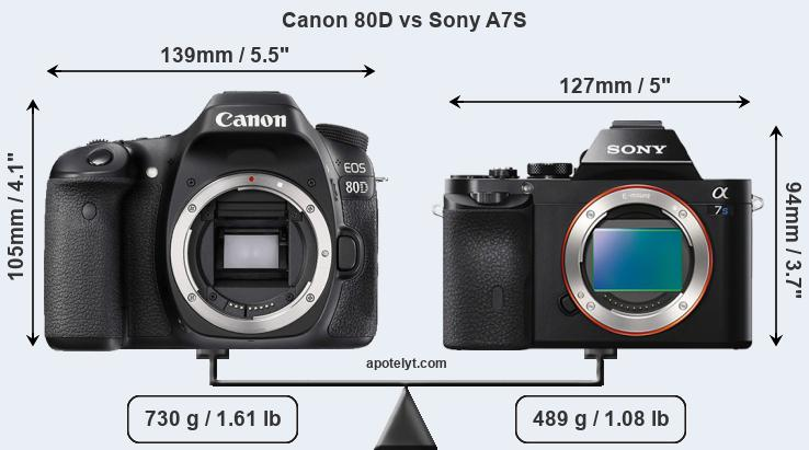 Size Canon 80D vs Sony A7S