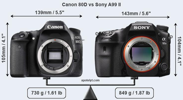 Size Canon 80D vs Sony A99 II