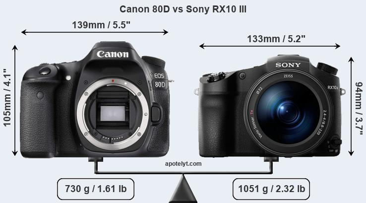 Size Canon 80D vs Sony RX10 III