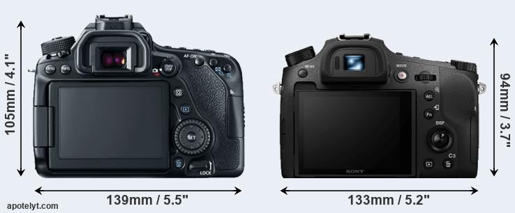 80D and RX10 IV rear side