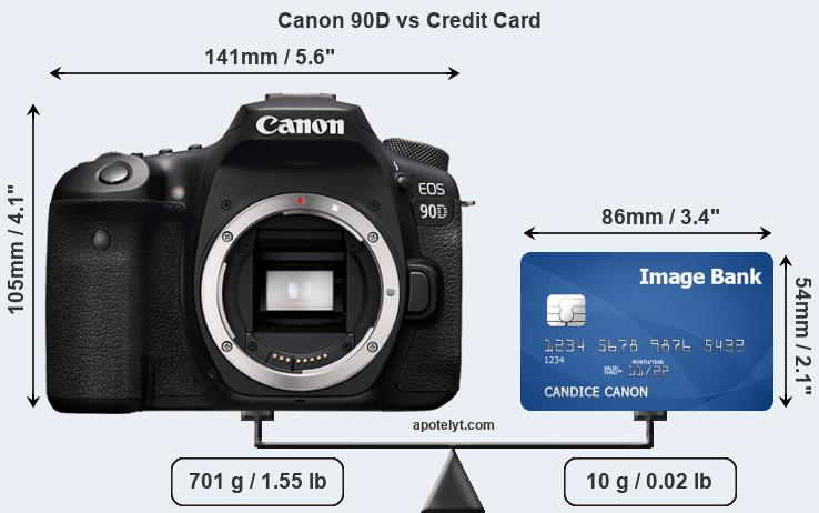 Canon 90D vs credit card front