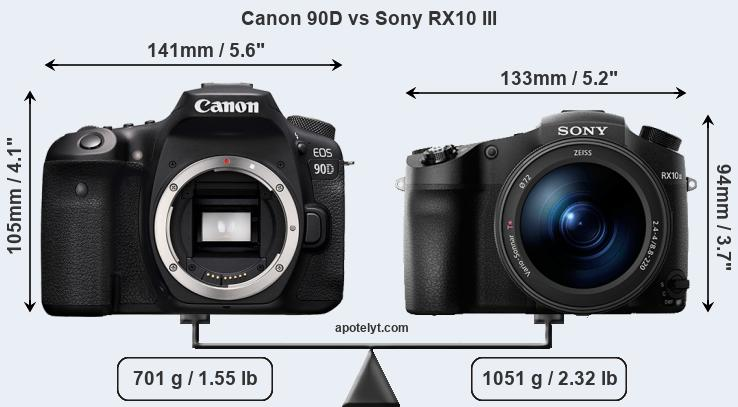 Size Canon 90D vs Sony RX10 III