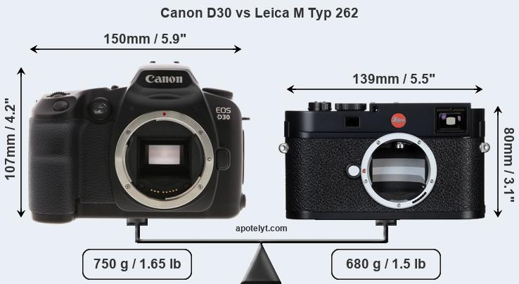 Size Canon D30 vs Leica M Typ 262