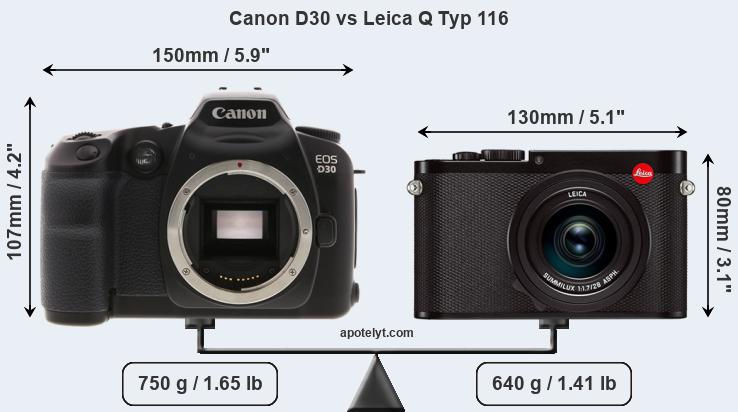 Size Canon D30 vs Leica Q Typ 116