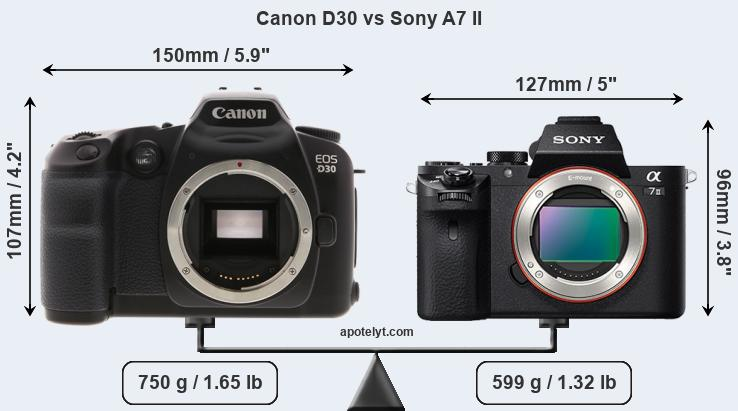 Size Canon D30 vs Sony A7 II