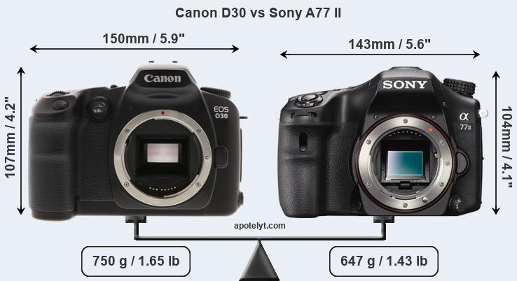 Size Canon D30 vs Sony A77 II