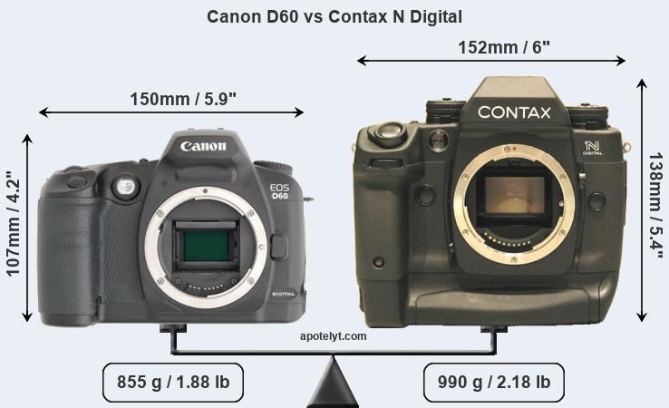 Compare Canon D60 vs Contax N Digital