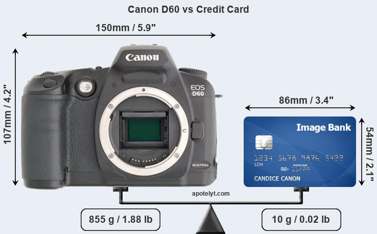 Canon D60 vs credit card front
