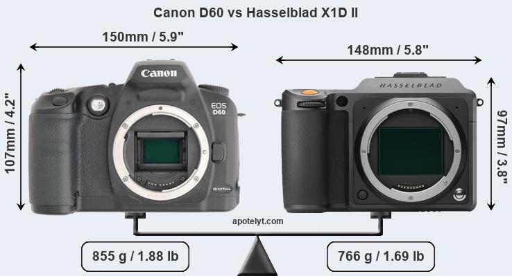 Size Canon D60 vs Hasselblad X1D II