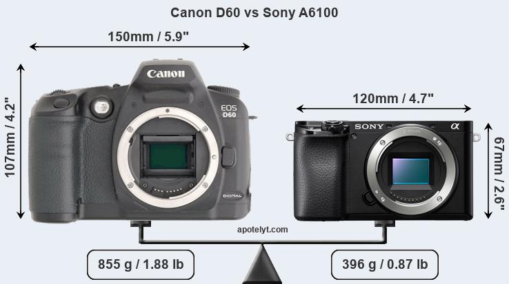 Size Canon D60 vs Sony A6100