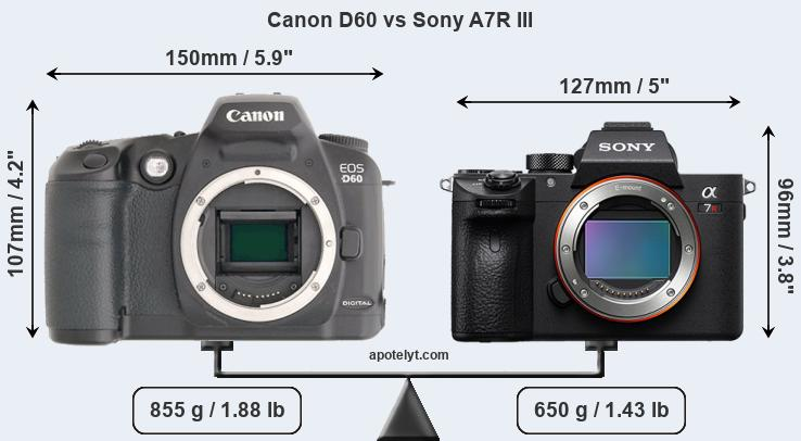 Size Canon D60 vs Sony A7R III