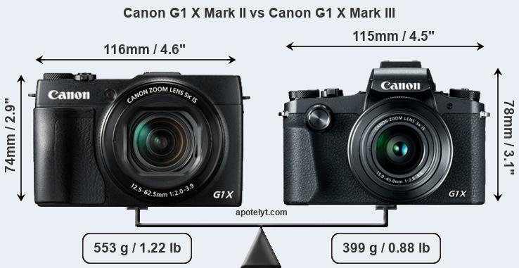 Size Canon G1 X Mark II vs Canon G1 X Mark III