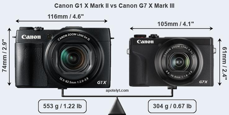 Size Canon G1 X Mark II vs Canon G7 X Mark III