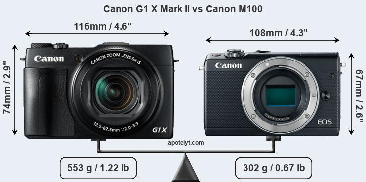 Compare Canon G1 X Mark II vs Canon M100