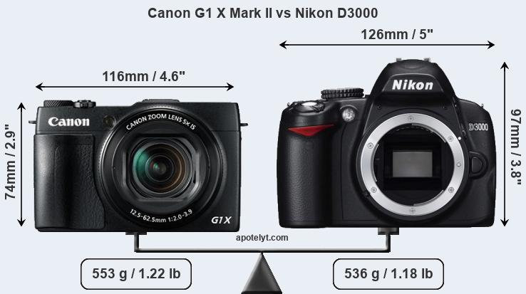Size Canon G1 X Mark II vs Nikon D3000