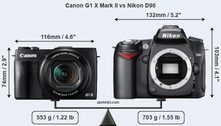 Size Canon G1 X Mark II vs Nikon D90