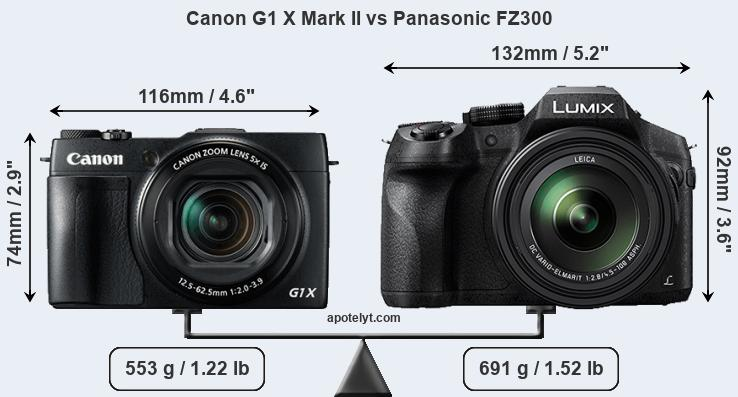 Size Canon G1 X Mark II vs Panasonic FZ300