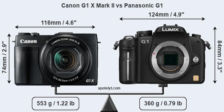 Size Canon G1 X Mark II vs Panasonic G1