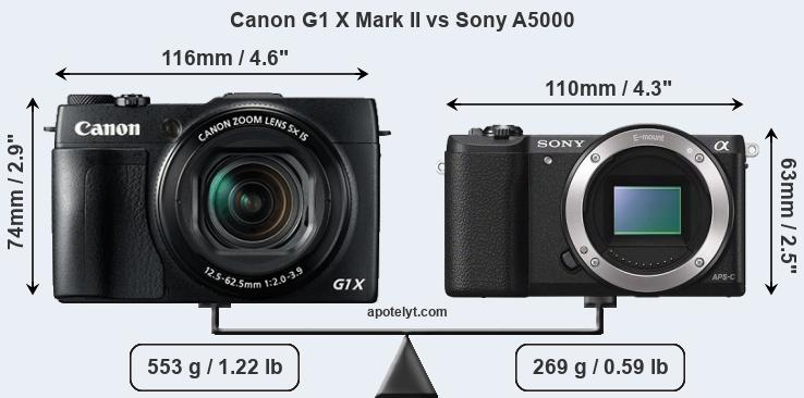 Size Canon G1 X Mark II vs Sony A5000
