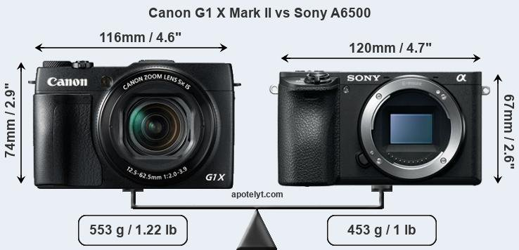 Size Canon G1 X Mark II vs Sony A6500