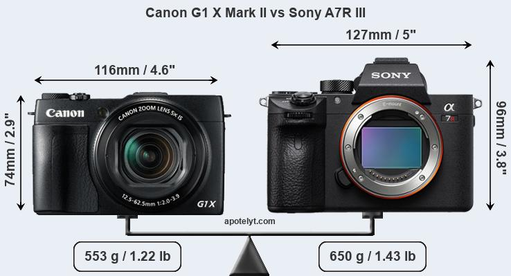Size Canon G1 X Mark II vs Sony A7R III