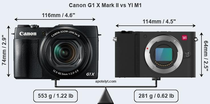 Compare Canon G1 X Mark II vs YI M1