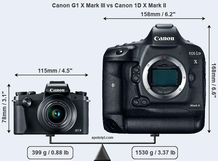 Canon G1 X Mark III vs Canon 1D X Mark II front
