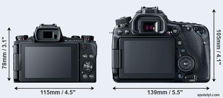 G1X Mark III and 80D rear side