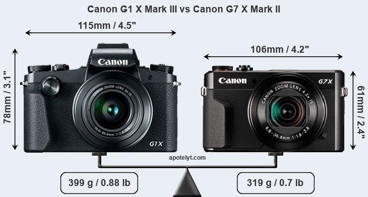 Canon G1 X Mark III vs Canon G7 X Mark II front