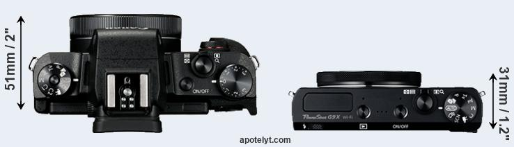 G1X Mark III versus G9X top view