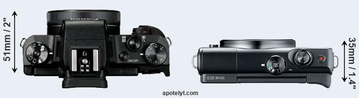 G1X Mark III versus M100 top view