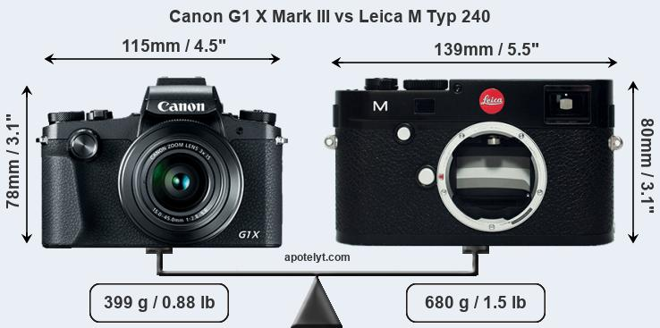 Compare Canon G1 X Mark III and Leica M Typ 240