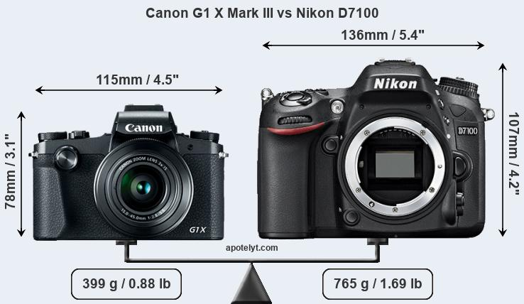 Compare Canon G1 X Mark III vs Nikon D7100