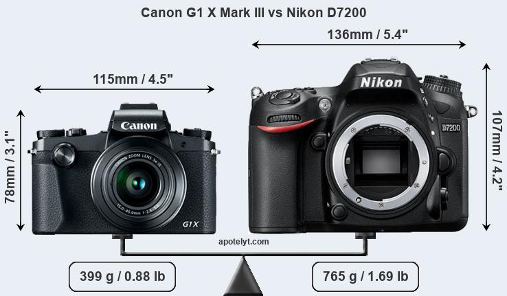 Compare Canon G1 X Mark III and Nikon D7200
