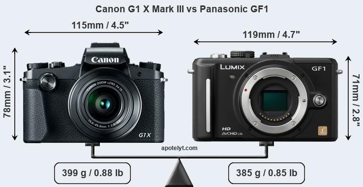 Size Canon G1 X Mark III vs Panasonic GF1
