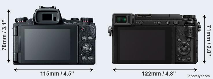 G1X Mark III and GX80 rear side