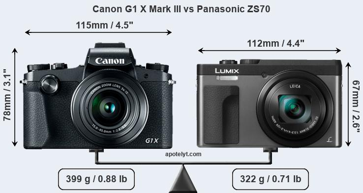 Size Canon G1 X Mark III vs Panasonic ZS70