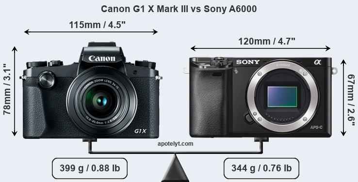 Compare Canon G1 X Mark III and Sony A6000