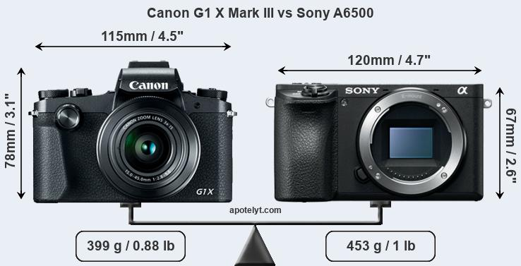 Size Canon G1 X Mark III vs Sony A6500