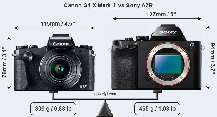 Compare Canon G1 X Mark III vs Sony A7R