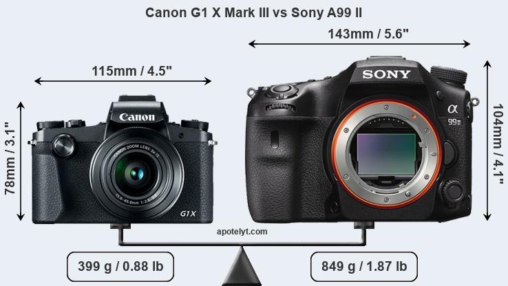 Size Canon G1 X Mark III vs Sony A99 II