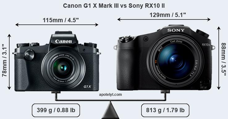 Compare Canon G1 X Mark III vs Sony RX10 II