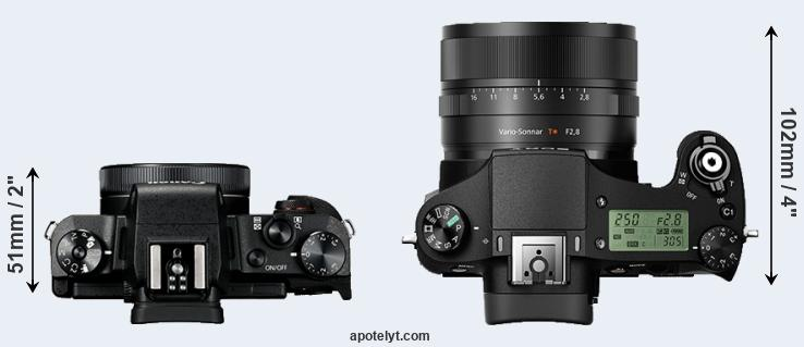 G1X Mark III versus RX10 II top view