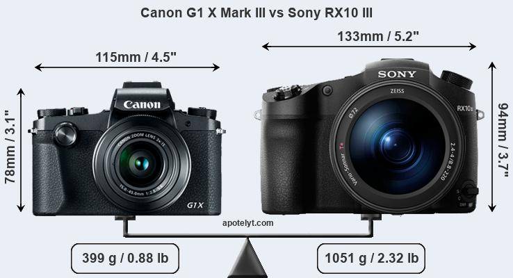 Size Canon G1 X Mark III vs Sony RX10 III