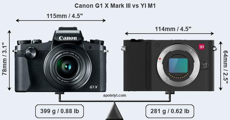 Size Canon G1 X Mark III vs YI M1