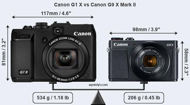Compare Canon G1 X vs Canon G9 X Mark II
